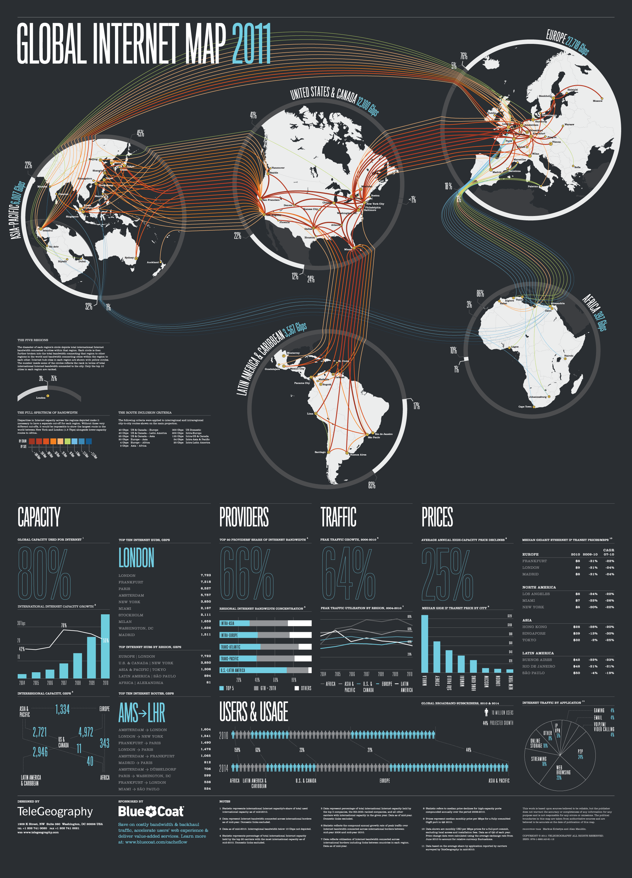 global-internet-map-2011-x